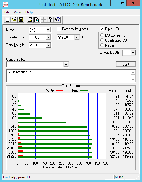 This is a 5-drive HGST 5K4000 RAID5 on Adaptec 6805 with AFM-700 on Server 2012 R2 with an ReFS partition on it. Less than 50MB/s write performance.