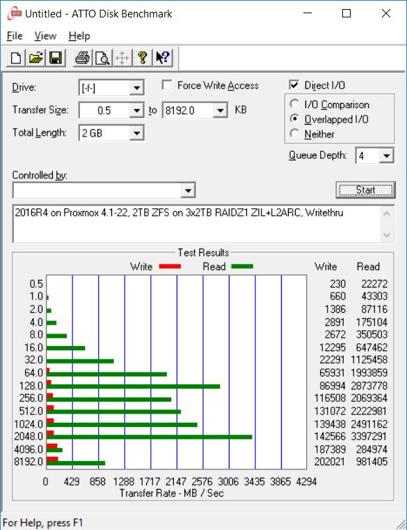 Media NAS with Xeon D-1537 · Justin Ho